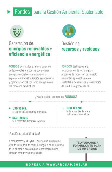 Fondos para la Gesti�n Ambiental Sustentable