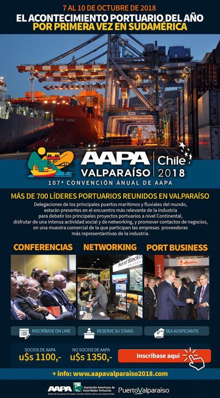 107 Convenci�n Anual de la Asociaci�n Americana de Autoridades Portuarias (AAPA)