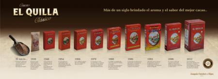 Felices 120 Años Cacao El Quillá!!!!