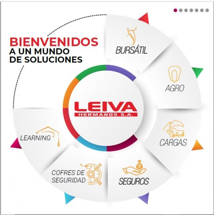 LEIVA HERMANOS: Una empresa familiar a su servicio